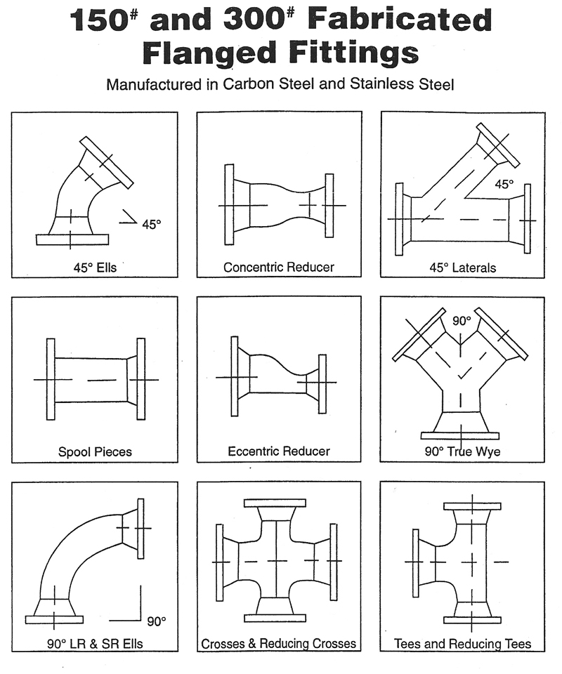 Custom pipe flange fittings united states fittings™
